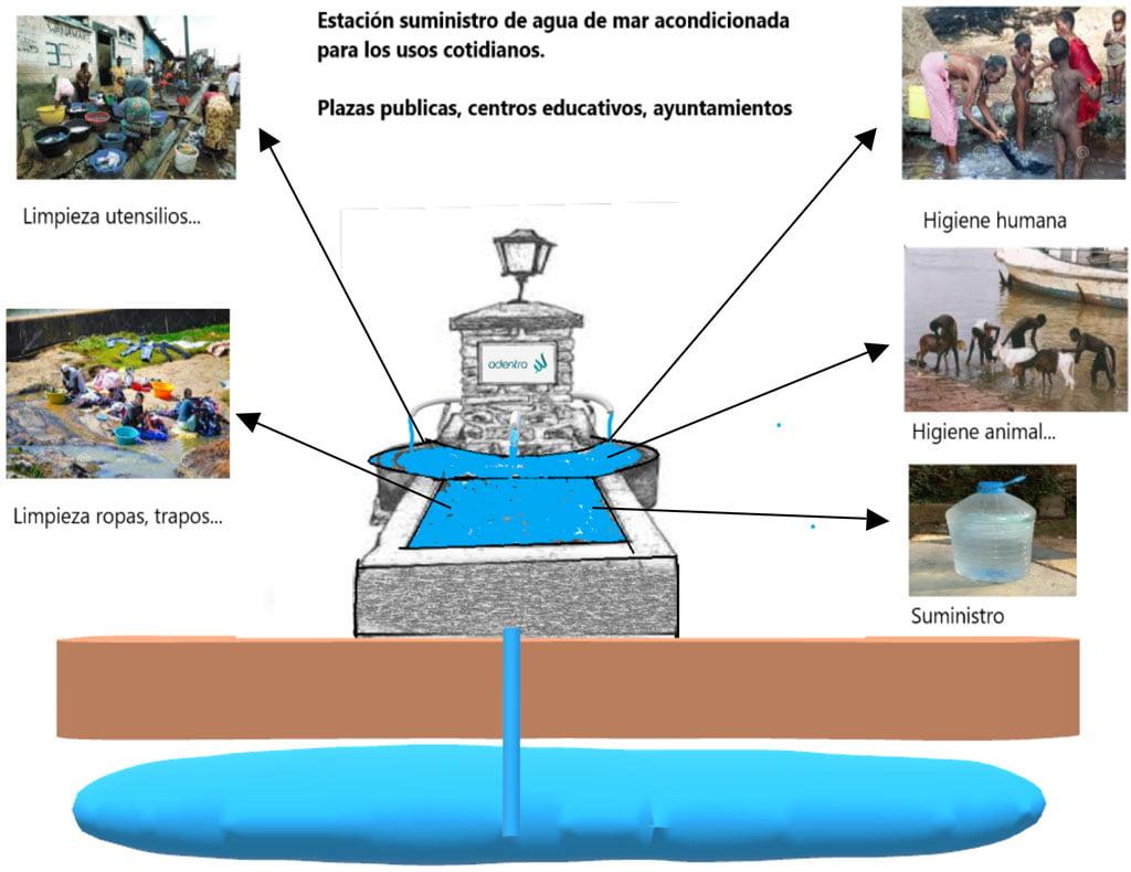 Punto acceso al agua de mar, comunal y adaptado a las necesidades.